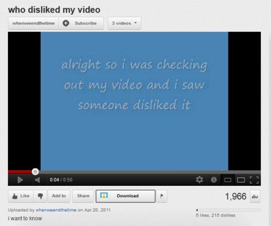 who-disliked